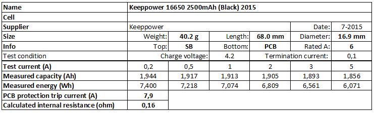 Keeppower%2016650%202500mAh%20(Black)%202015-info