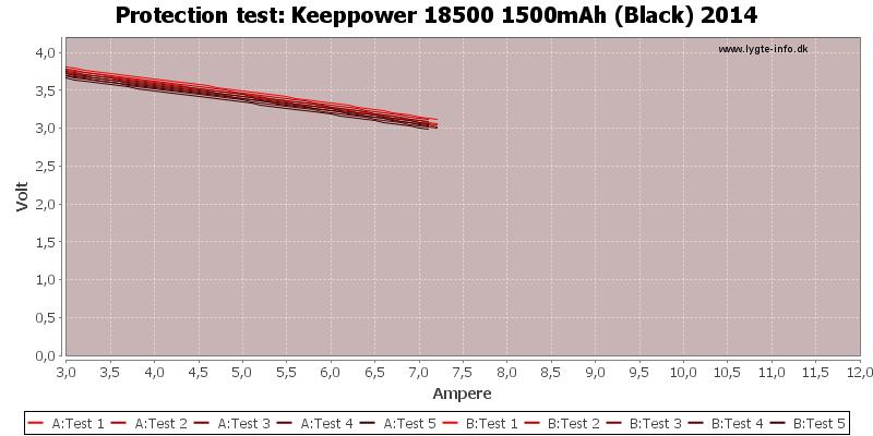 Keeppower%2018500%201500mAh%20(Black)%202014-TripCurrent
