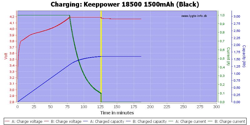Keeppower%2018500%201500mAh%20(Black)-Charge