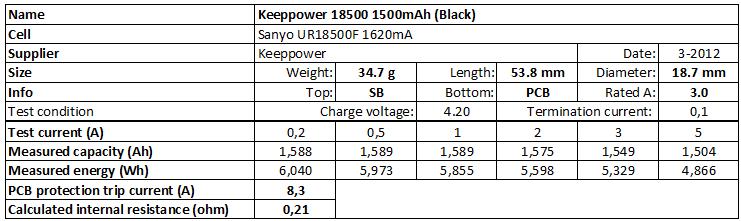 Keeppower%2018500%201500mAh%20(Black)-info