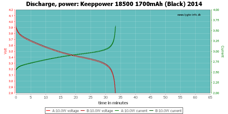 Keeppower%2018500%201700mAh%20(Black)%202014-PowerLoadTime