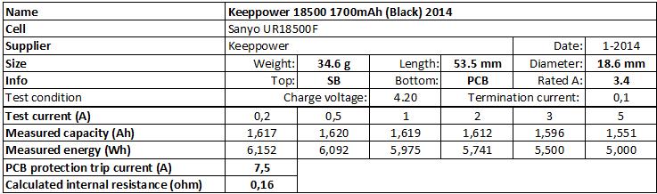 Keeppower%2018500%201700mAh%20(Black)%202014-info