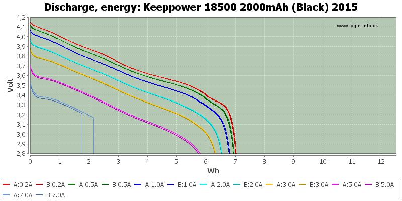 Keeppower%2018500%202000mAh%20(Black)%202015-Energy