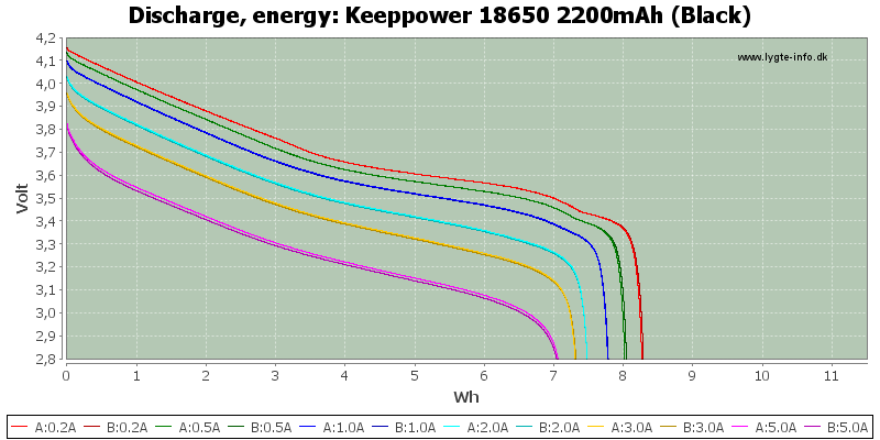 Keeppower%2018650%202200mAh%20(Black)-Energy