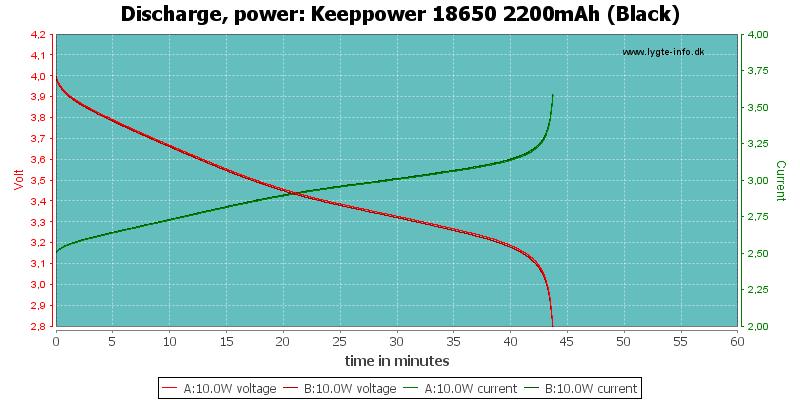 Keeppower%2018650%202200mAh%20(Black)-PowerLoadTime