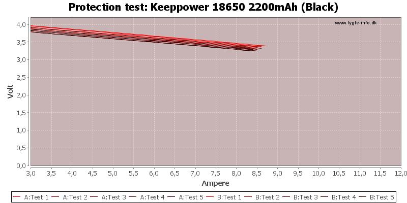 Keeppower%2018650%202200mAh%20(Black)-TripCurrent
