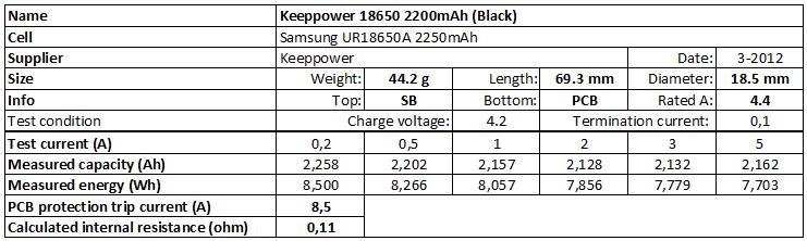 Keeppower%2018650%202200mAh%20(Black)-info