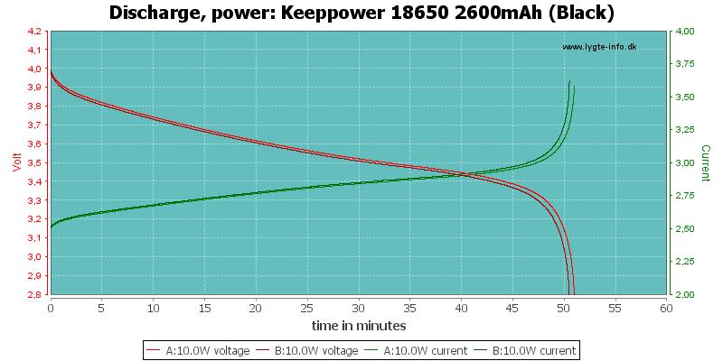 Keeppower%2018650%202600mAh%20(Black)-PowerLoadTime