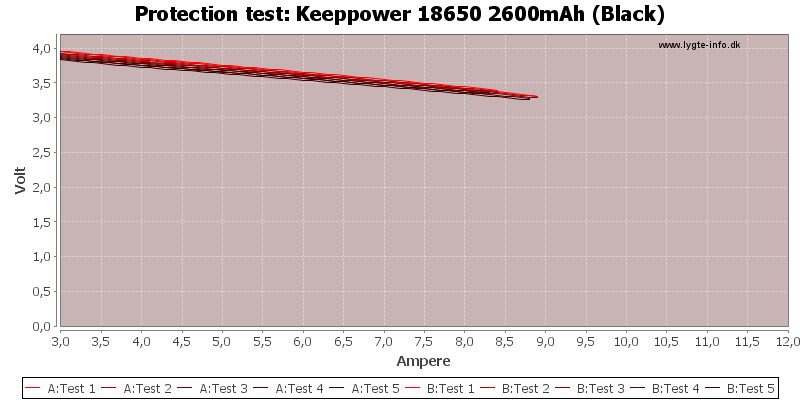 Keeppower%2018650%202600mAh%20(Black)-TripCurrent