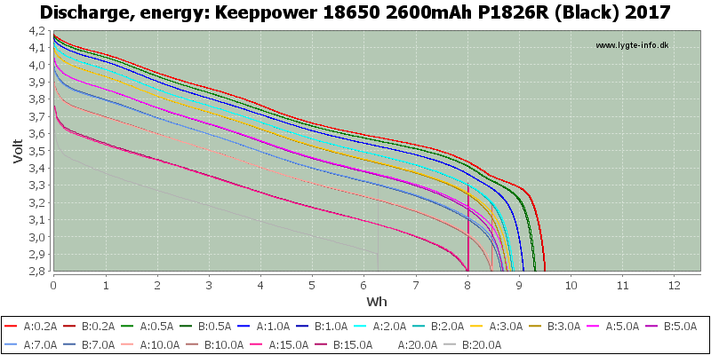 Keeppower%2018650%202600mAh%20P1826R%20(Black)%202017-Energy