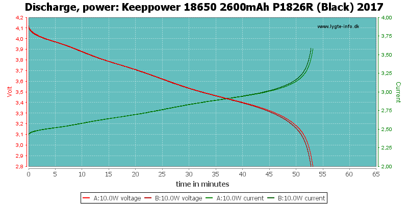 Keeppower%2018650%202600mAh%20P1826R%20(Black)%202017-PowerLoadTime