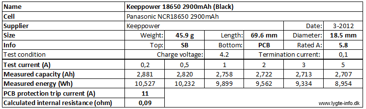 Keeppower%2018650%202900mAh%20(Black)-info
