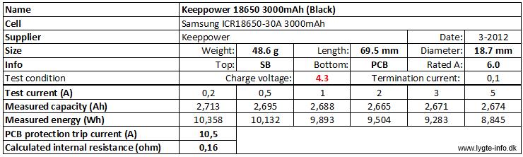 Keeppower%2018650%203000mAh%20(Black)%204.3V-info
