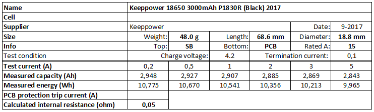 Keeppower%2018650%203000mAh%20P1830R%20(Black)%202017-info