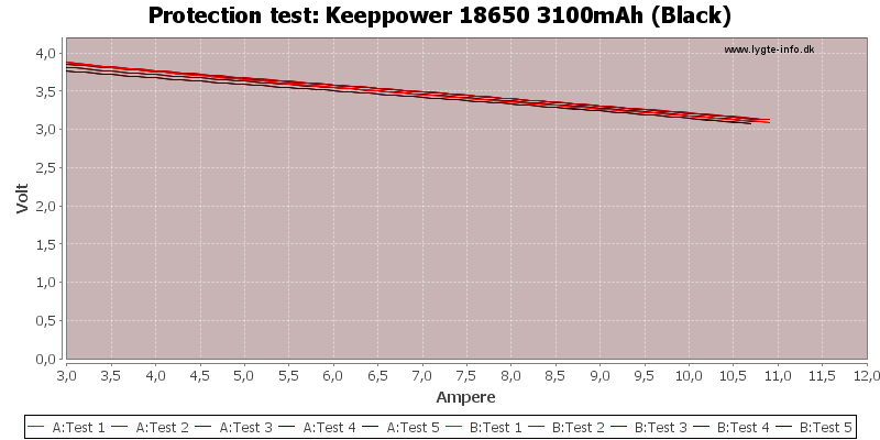 Keeppower%2018650%203100mAh%20(Black)-TripCurrent