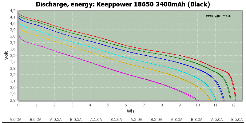 Keeppower%2018650%203400mAh%20(Black)-Energy