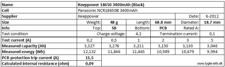 Keepower 18650 3400mha