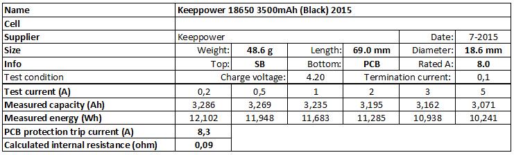 Keeppower%2018650%203500mAh%20(Black)%202015-info
