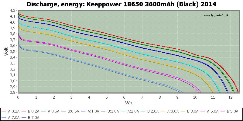 Keeppower%2018650%203600mAh%20(Black)%202014-Energy