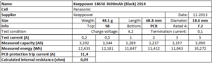 Keeppower%2018650%203600mAh%20(Black)%202014-info