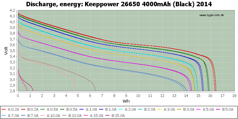 Keeppower%2026650%204000mAh%20(Black)%202014-Energy