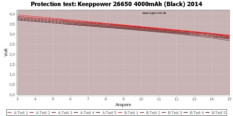 Keeppower%2026650%204000mAh%20(Black)%202014-TripCurrent