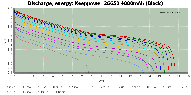 Keeppower%2026650%204000mAh%20(Black)-Energy