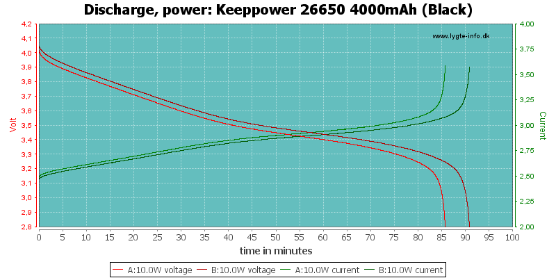 Keeppower%2026650%204000mAh%20(Black)-PowerLoadTime