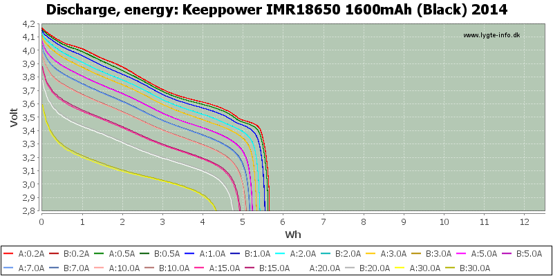 Keeppower%20IMR18650%201600mAh%20(Black)%202014-Energy