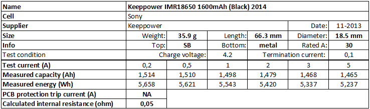 Keeppower%20IMR18650%201600mAh%20(Black)%202014-info