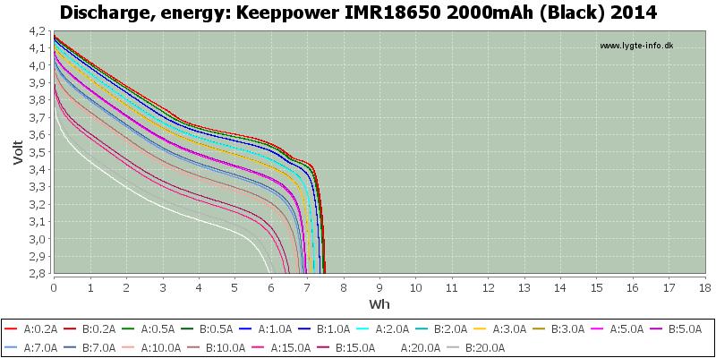 Keeppower%20IMR18650%202000mAh%20(Black)%202014-Energy