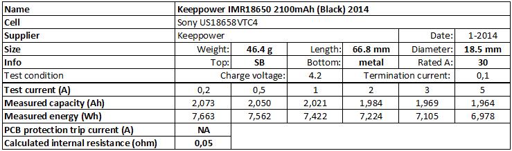 Keeppower%20IMR18650%202100mAh%20(Black)%202014-info