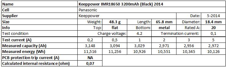 Keeppower%20IMR18650%203200mAh%20(Black)%202014-info