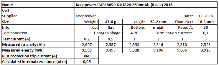 Keeppower%20IMR18650%20NH1826%202600mAh%20(Black)%202016-info