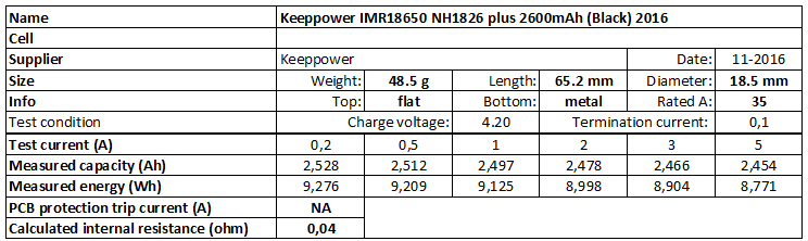 Keeppower%20IMR18650%20NH1826%20plus%202600mAh%20(Black)%202016-info