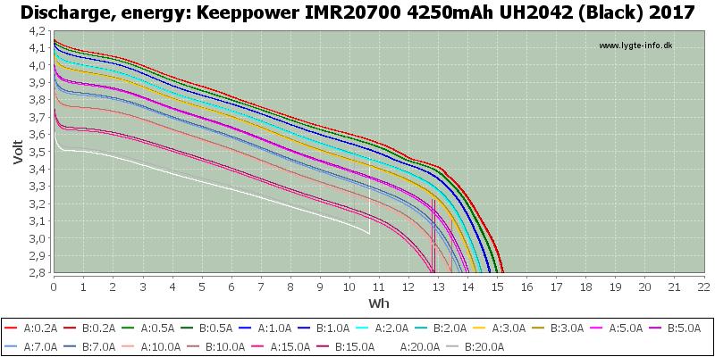 Keeppower%20IMR20700%204250mAh%20UH2042%20(Black)%202017-Energy