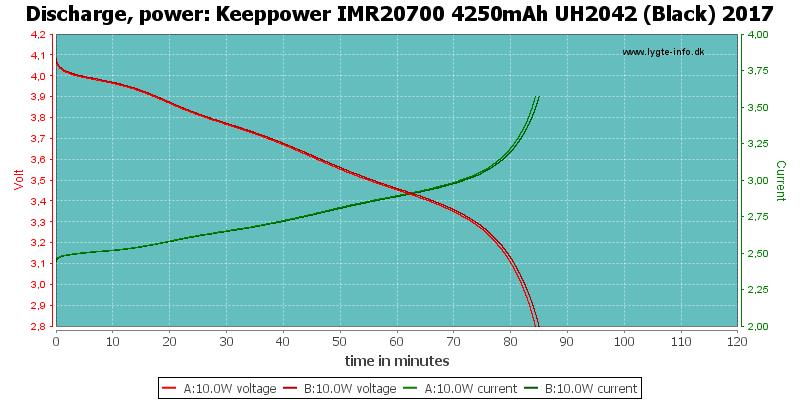 Keeppower%20IMR20700%204250mAh%20UH2042%20(Black)%202017-PowerLoadTime