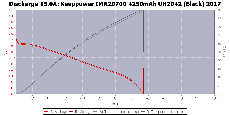 Keeppower%20IMR20700%204250mAh%20UH2042%20(Black)%202017-Temp-15.0