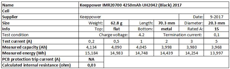 Keeppower%20IMR20700%204250mAh%20UH2042%20(Black)%202017-info