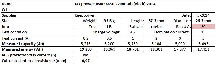 Keeppower%20IMR26650%205200mAh%20(Black)%202014-info