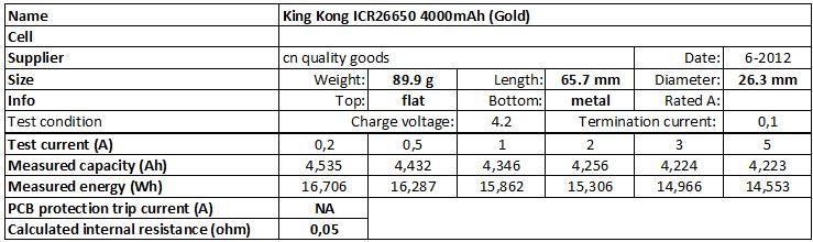 King%20Kong%20ICR26650%204000mAh%20(Gold)-info