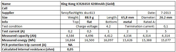 King%20Kong%20ICR26650%204200mAh%20(Gold)-info