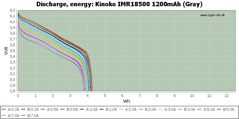 Kinoko%20IMR18500%201200mAh%20(Gray)-Energy