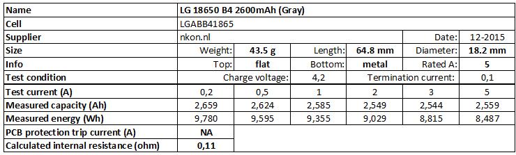 LG%2018650%20B4%202600mAh%20(Gray)-info