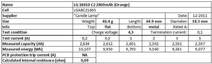 LG%2018650%20C2%202800mAh%20(Orange)%204.3V-info