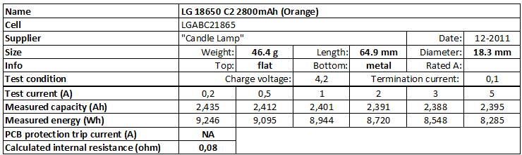 LG%2018650%20C2%202800mAh%20(Orange)-info