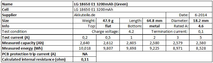 LG%2018650%20E1%203200mAh%20(Green)-info