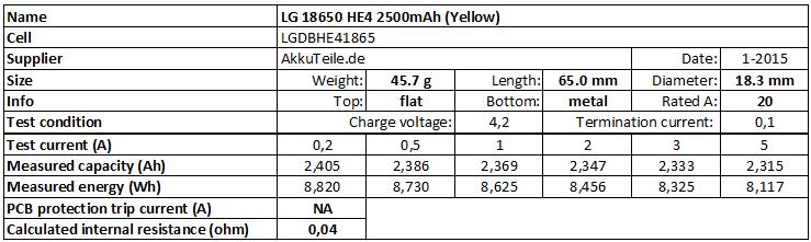 LG%2018650%20HE4%202500mAh%20(Yellow)-info