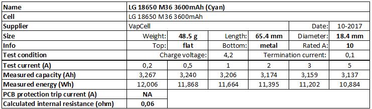 LG%2018650%20M36%203600mAh%20(Cyan)-info