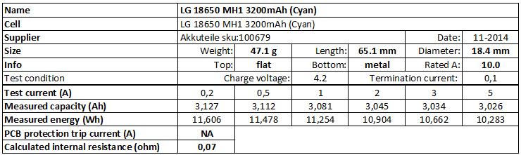 LG%2018650%20MH1%203200mAh%20(Cyan)-info